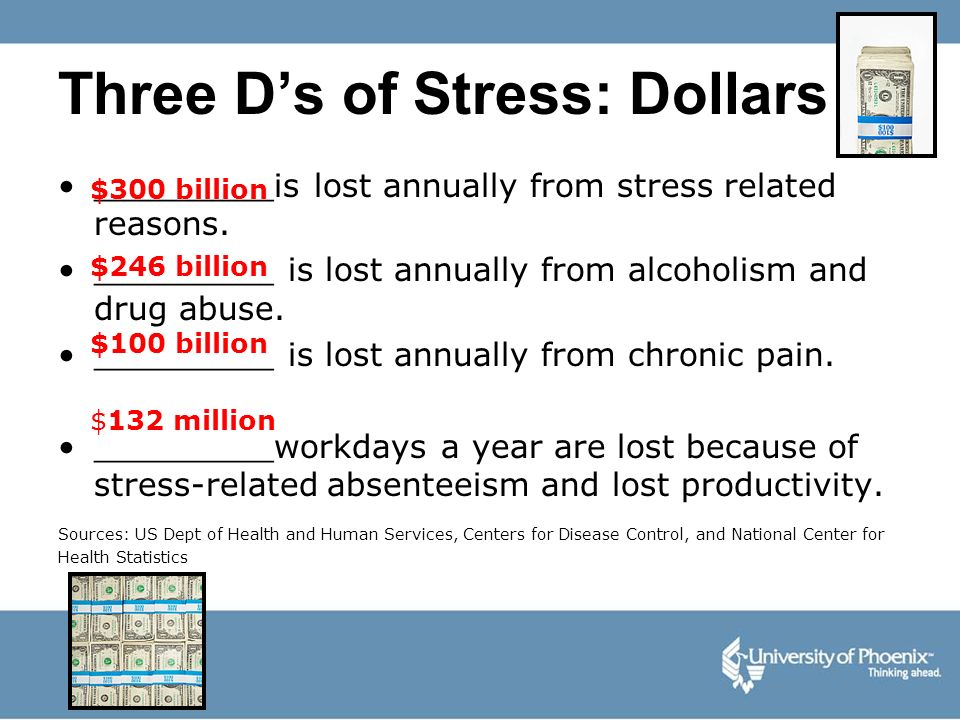 Three D's of Stress: Dollars