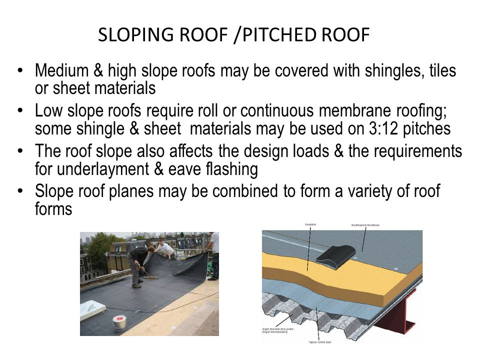 SLOPING ROOF /PITCHED ROOF