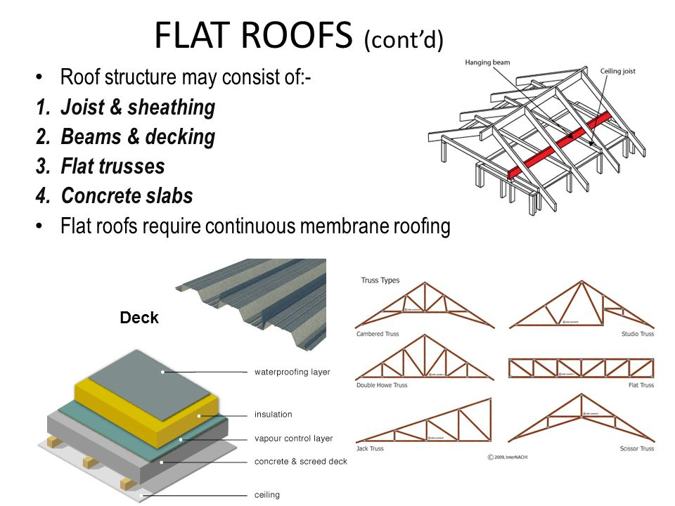 FLAT ROOFS (cont'd) Roof structure may consist of:- Joist & sheathing