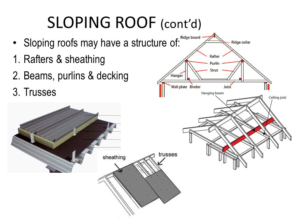 SLOPING ROOF (cont'd) Sloping roofs may have a structure of: