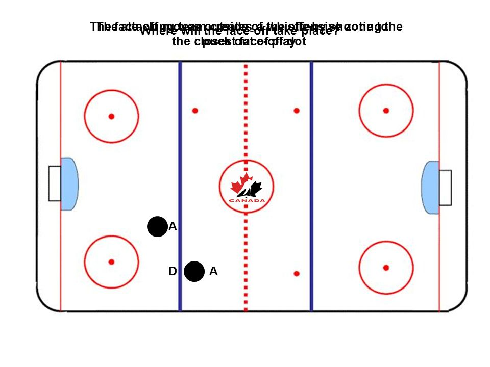 The attacking team creates a whistle by shooting the puck out of play