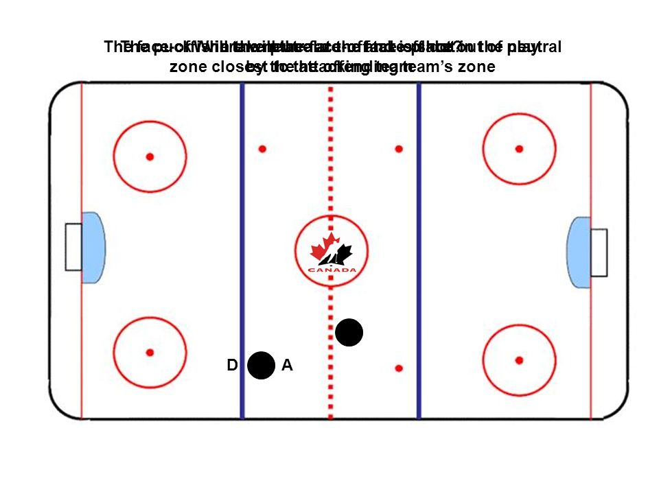 The face-off will take place at the face-off dot in the neutral zone closest to the offending team's zone