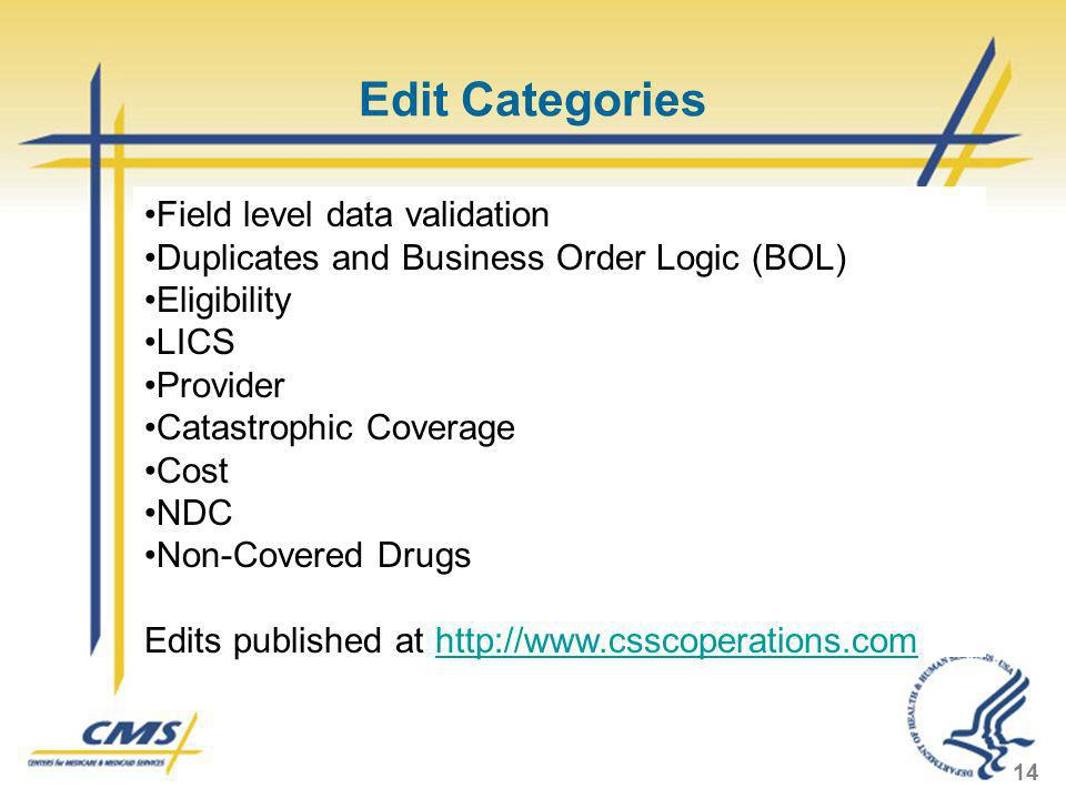 Edit Categories Field level data validation