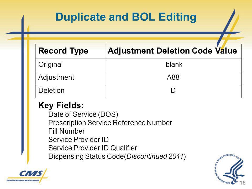Duplicate and BOL Editing