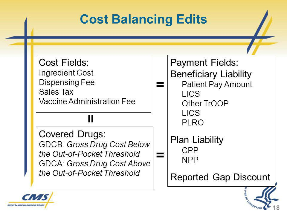 = = = Cost Balancing Edits Cost Fields: Payment Fields: