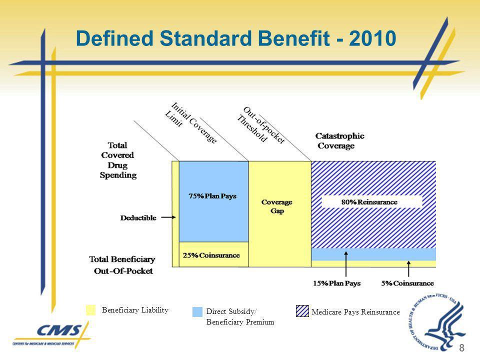 Defined Standard Benefit - 2010