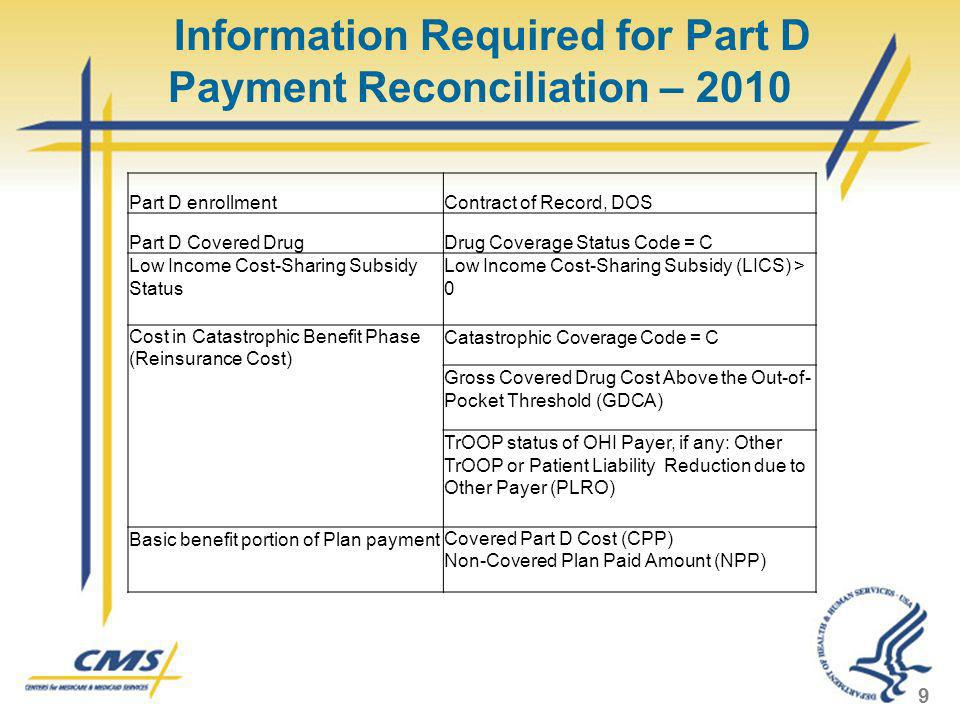 Information Required for Part D Payment Reconciliation – 2010