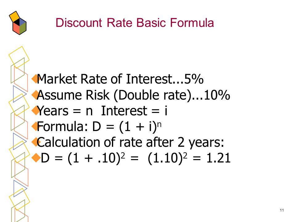 Discount Rate Basic Formula