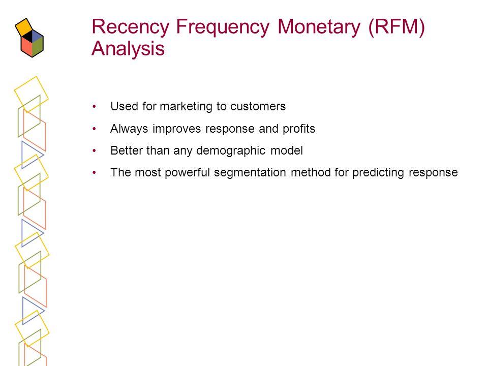 Recency Frequency Monetary (RFM) Analysis