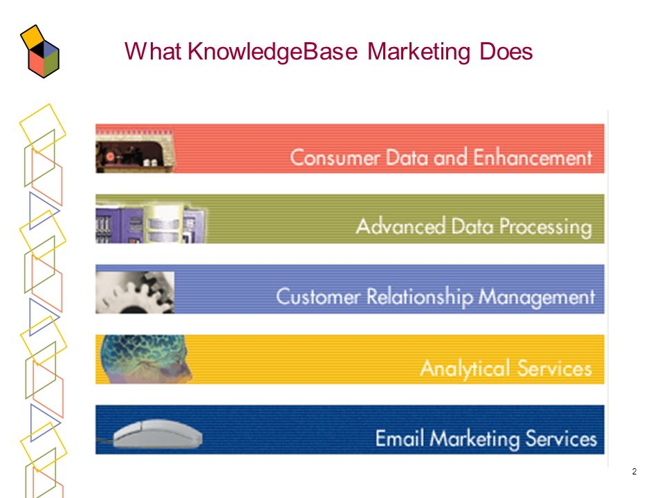 What KnowledgeBase Marketing Does