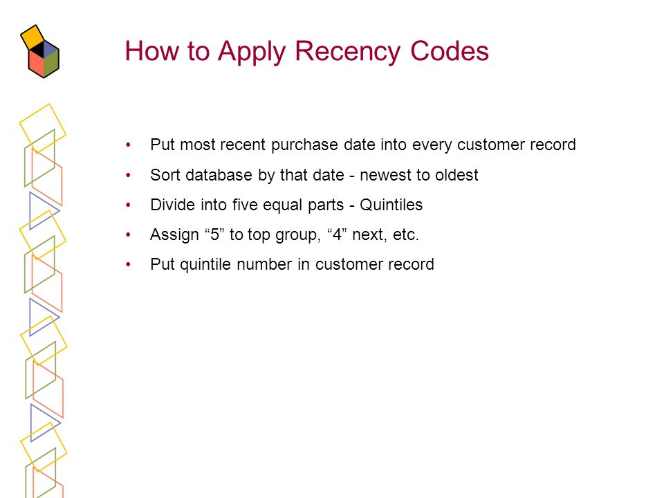 How to Apply Recency Codes