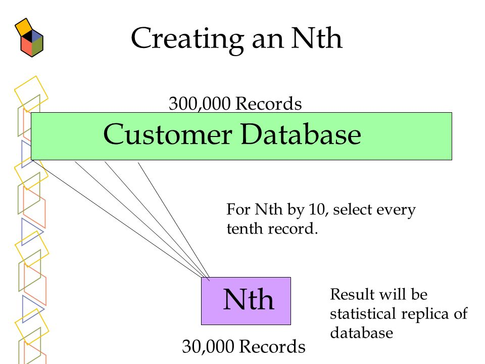 Creating an Nth Customer Database Nth 300,000 Records 30,000 Records