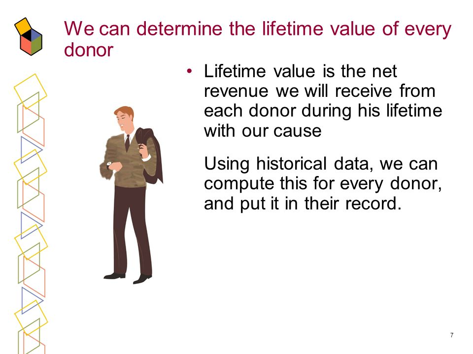 We can determine the lifetime value of every donor