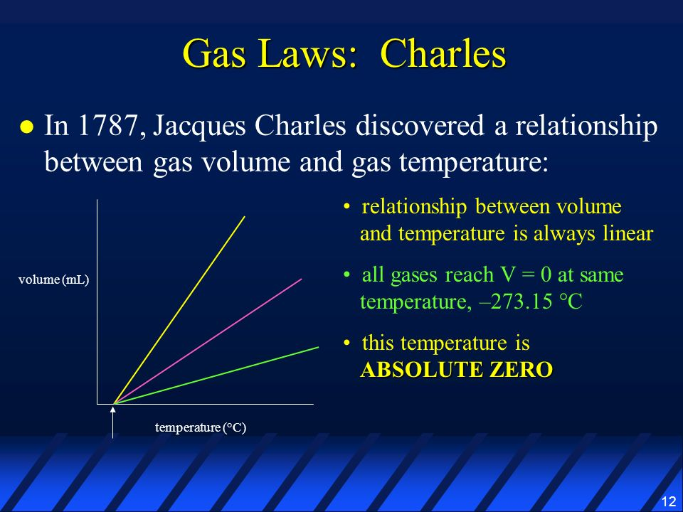 Gas Laws: Charles In 1787, Jacques Charles discovered a relationship between gas volume and gas temperature: