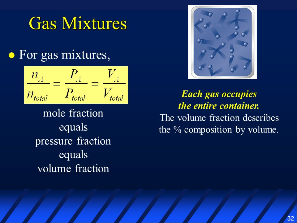 Gas Mixtures For gas mixtures, mole fraction equals pressure fraction