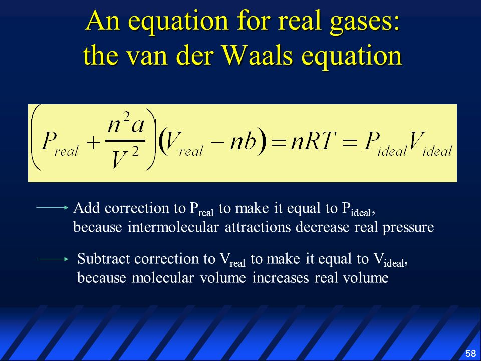 An equation for real gases: the van der Waals equation