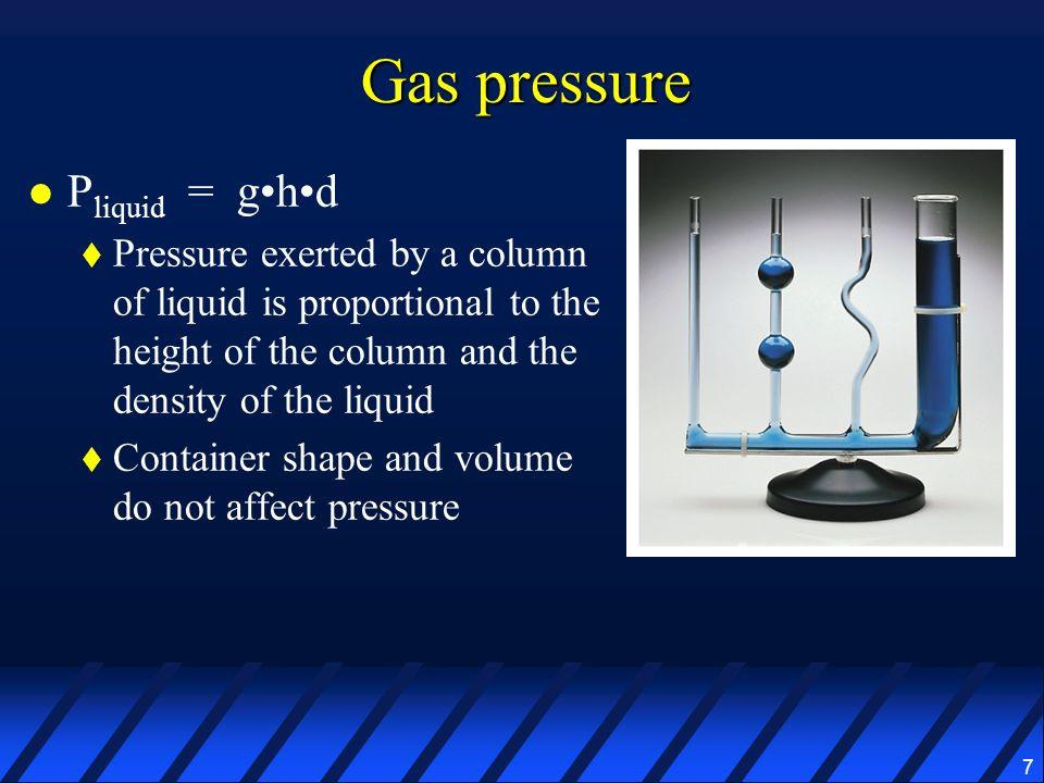 Gas pressure Pliquid = g•h•d