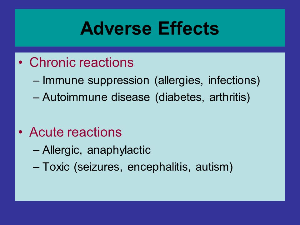 Adverse Effects Chronic reactions Acute reactions