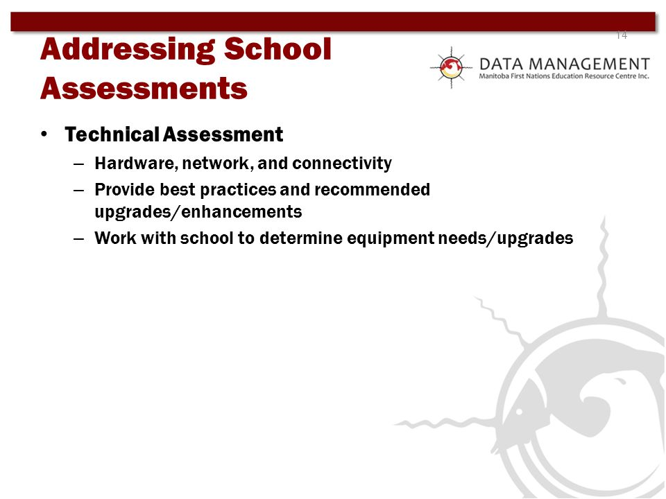 Addressing School Assessments