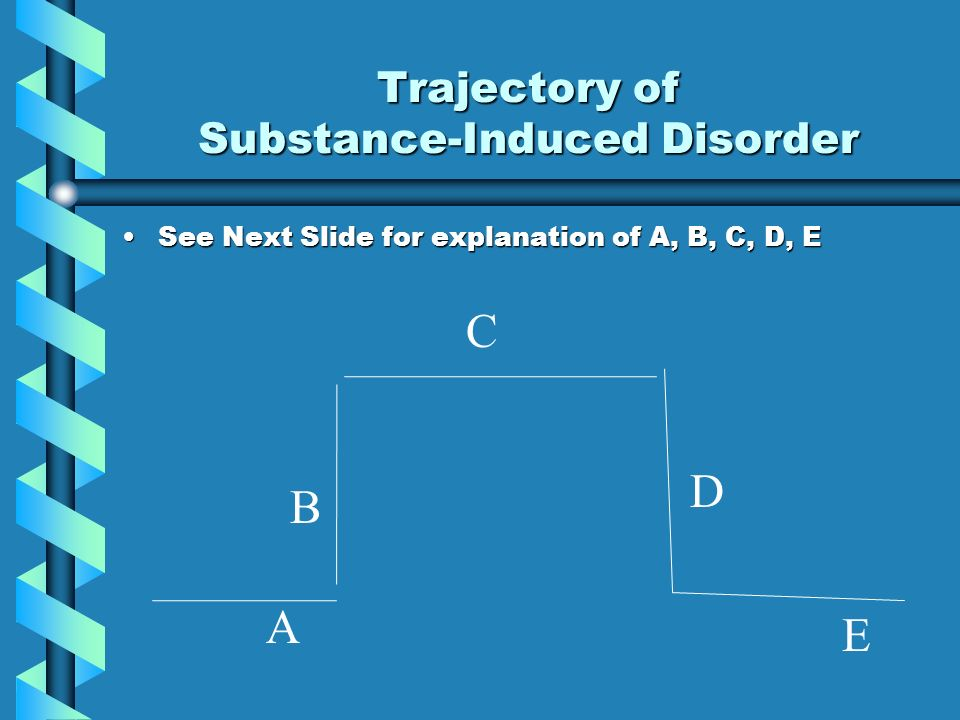 Trajectory of Substance-Induced Disorder