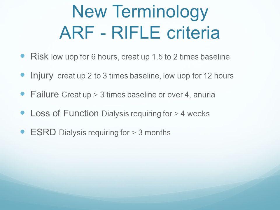 New Terminology ARF - RIFLE criteria