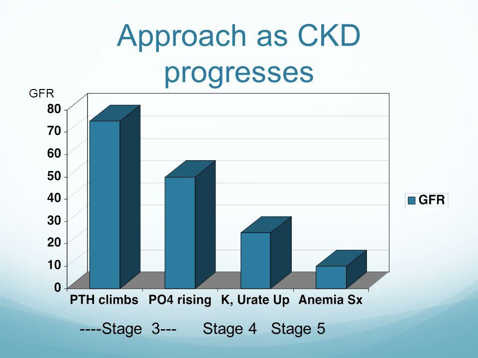Approach as CKD progresses