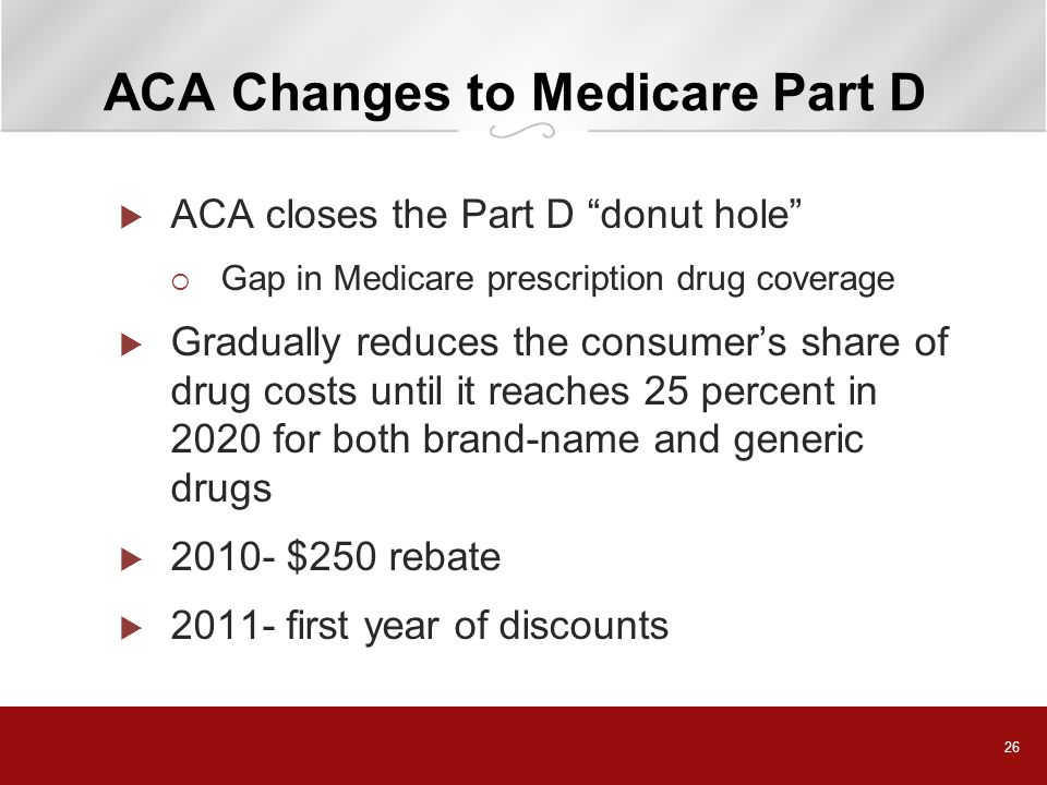 ACA Changes to Medicare Part D