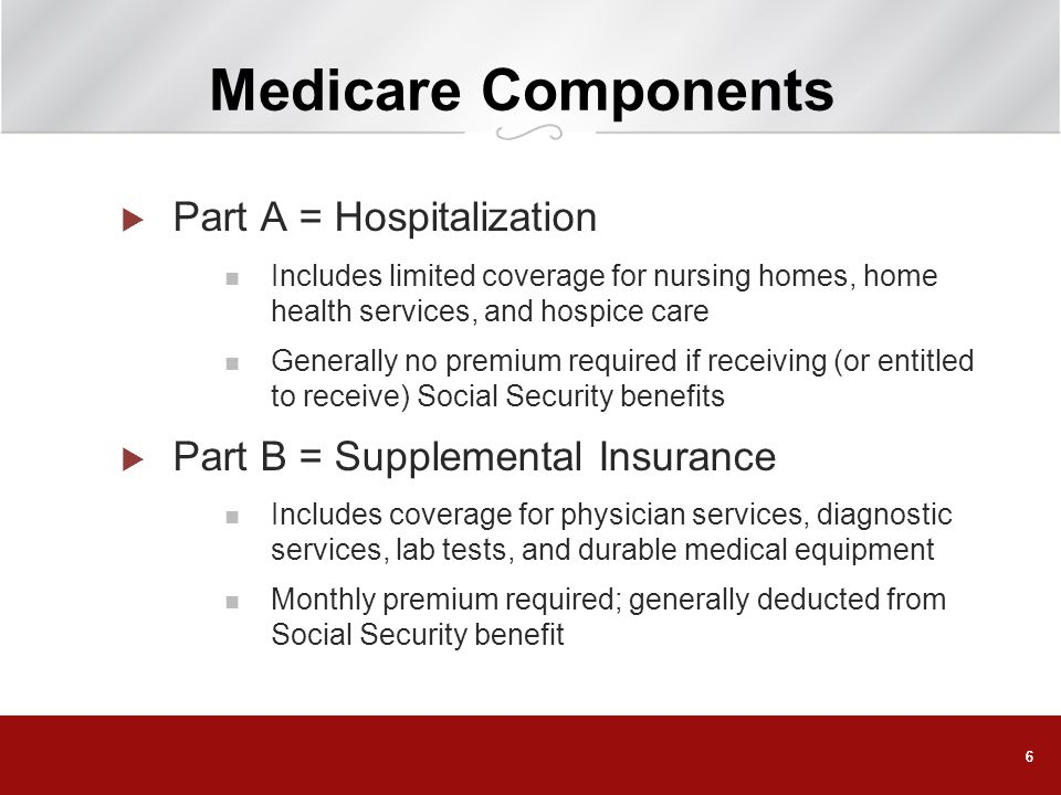 Medicare Components Part A = Hospitalization