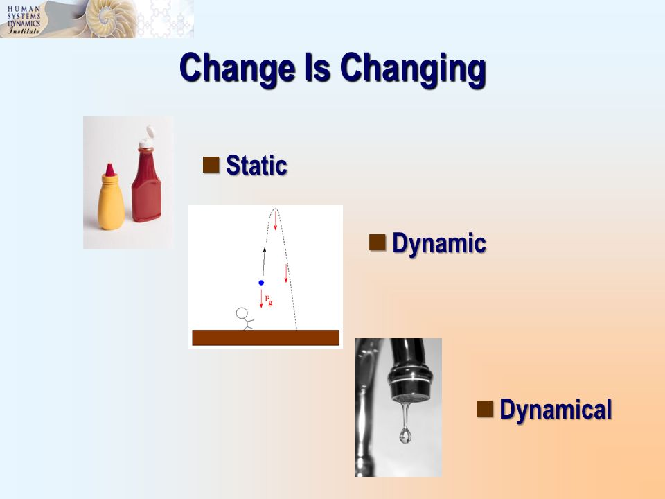 Change Is Changing Static Dynamic Dynamical