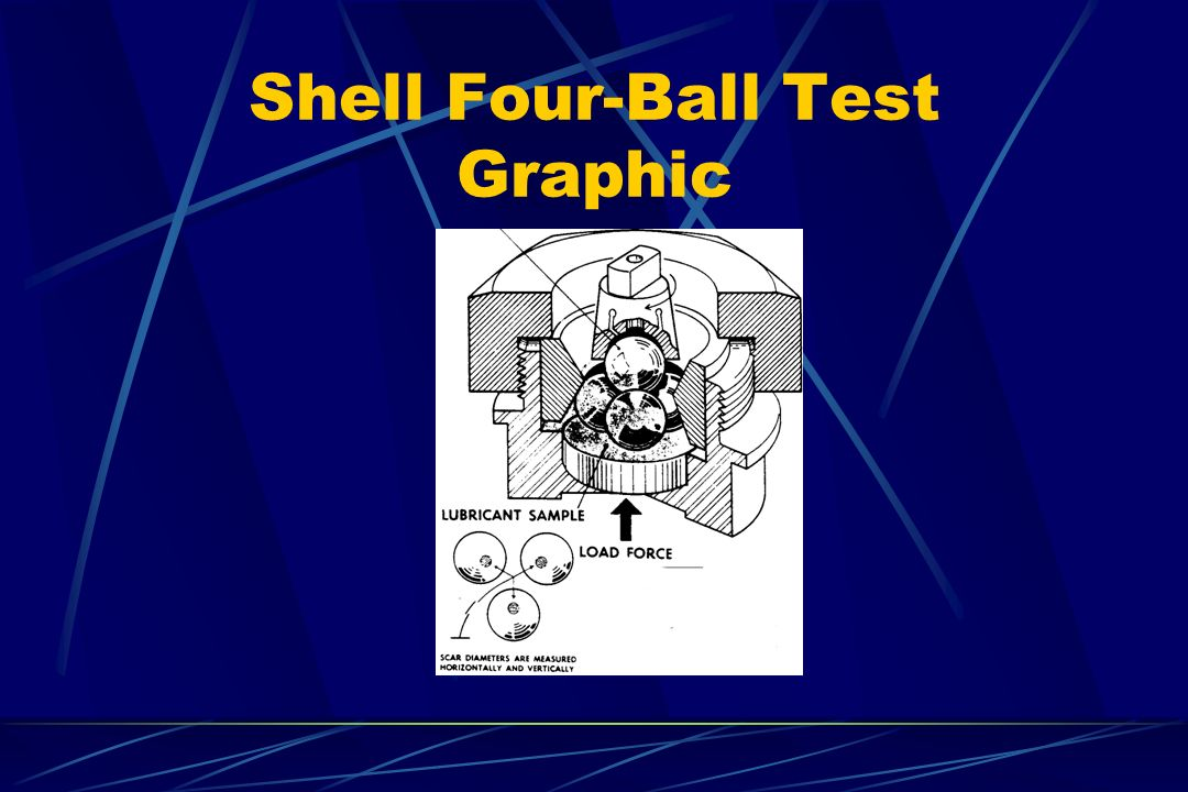 Shell Four-Ball Test Graphic