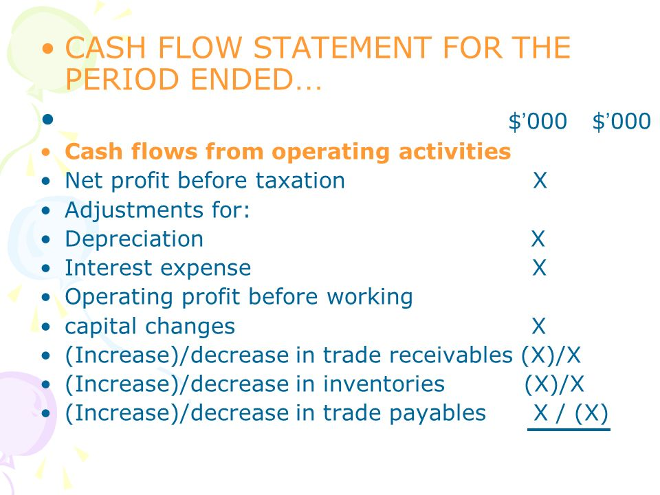 CASH FLOW STATEMENT FOR THE PERIOD ENDED… $'000 $'000