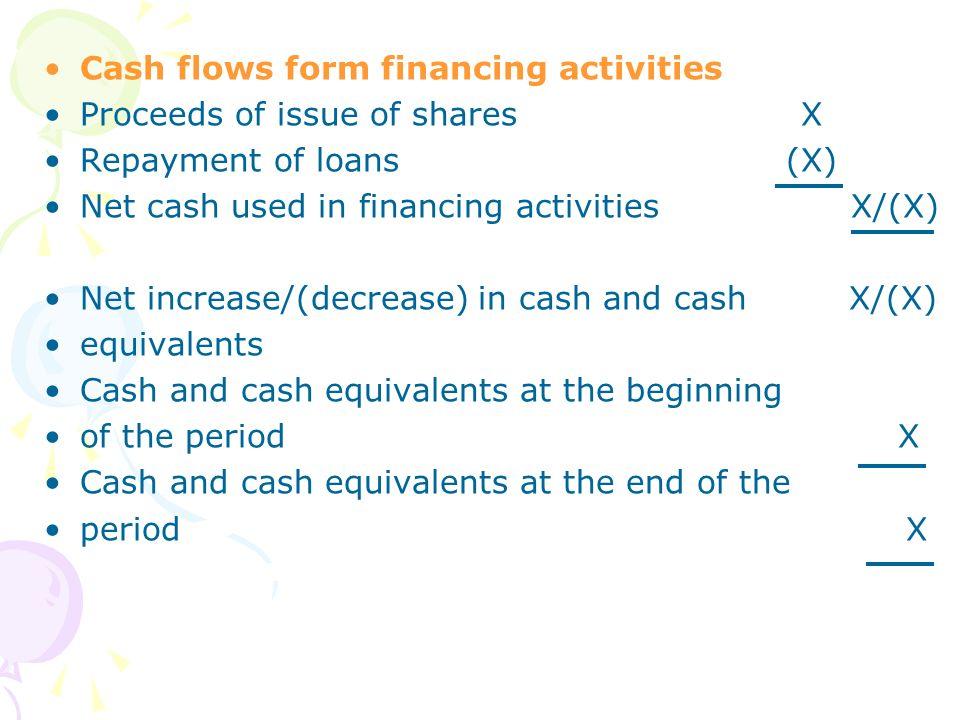 Cash flows form financing activities
