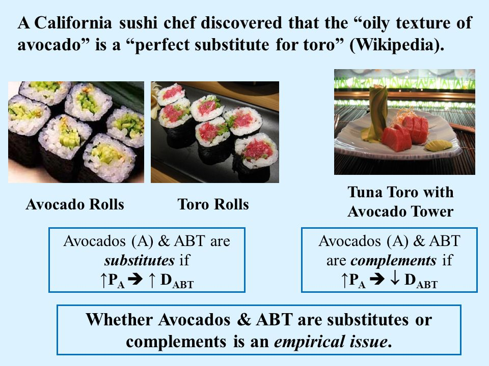 A California sushi chef discovered that the oily texture of avocado is a perfect substitute for toro (Wikipedia).