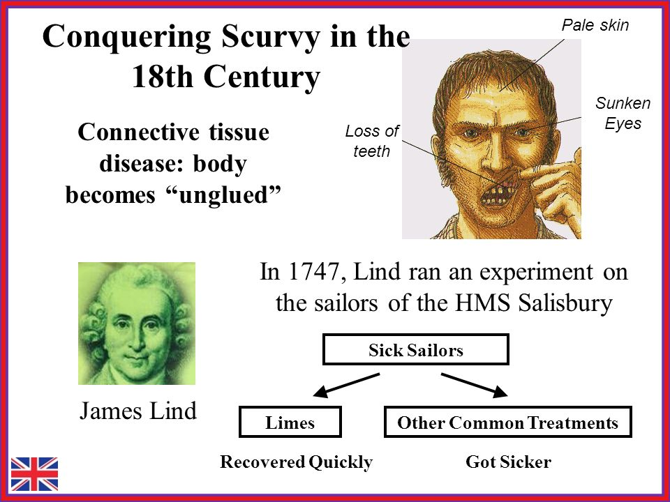 Conquering Scurvy in the 18th Century