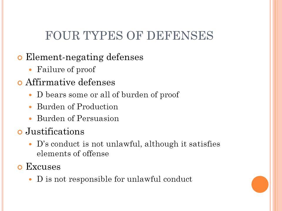 FOUR TYPES OF DEFENSES Element-negating defenses Affirmative defenses