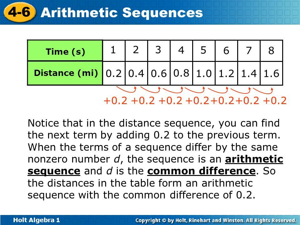 Time (s) 1. 2. 3. 4. 5. 6. 7. 8. Time (s) Distance (mi) Distance (mi) 0.2. 0.4. 0.6. 0.8.