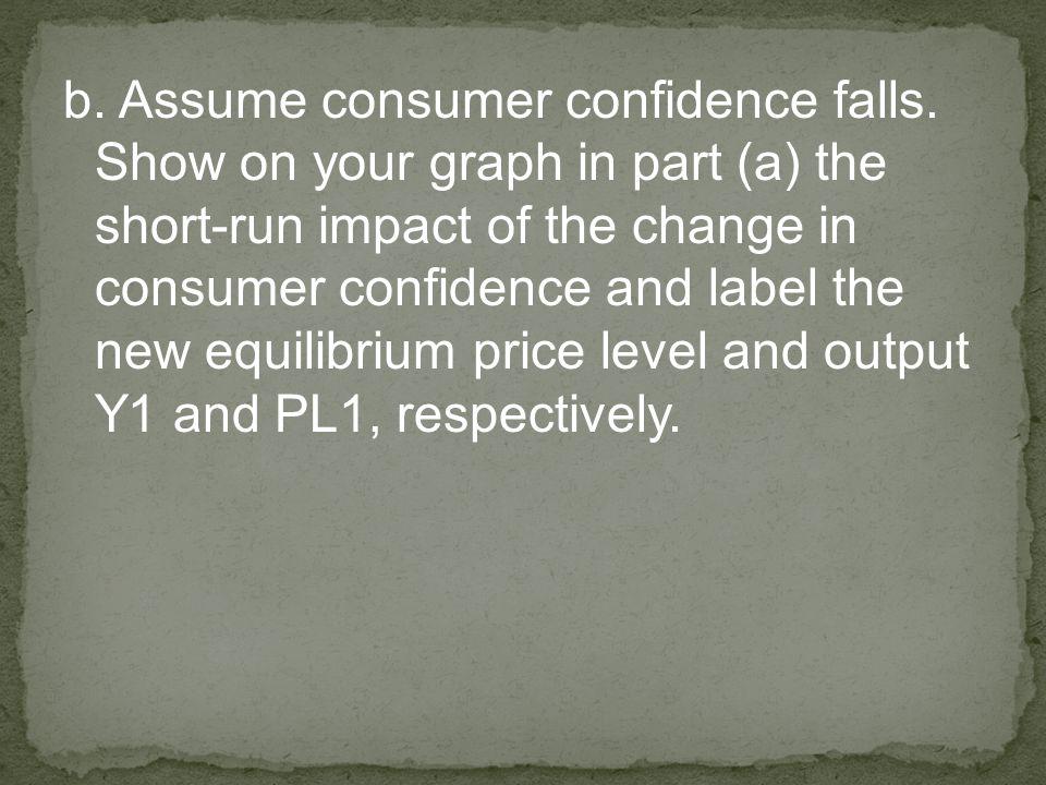 b. Assume consumer confidence falls