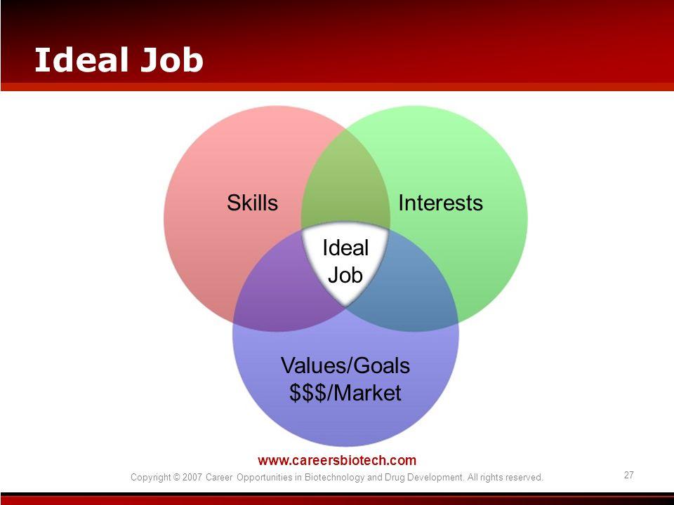 Values/Goals$$$/Market