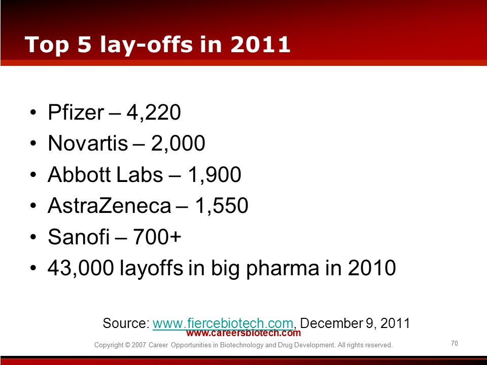 43,000 layoffs in big pharma in 2010