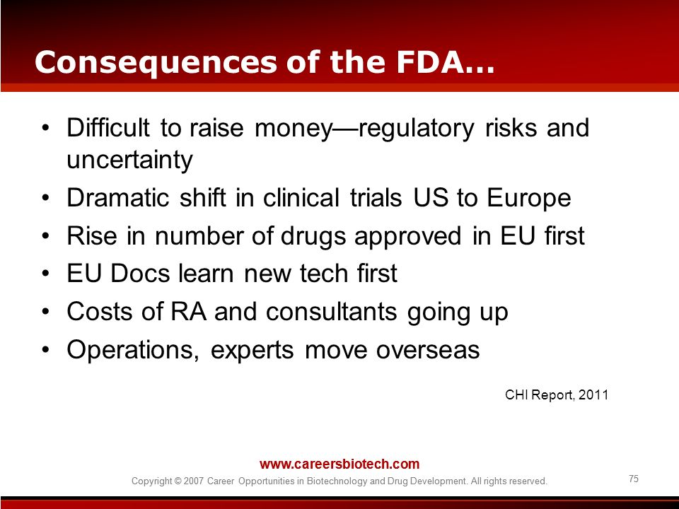 Consequences of the FDA…