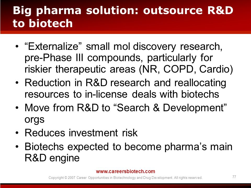 Big pharma solution: outsource R&D to biotech