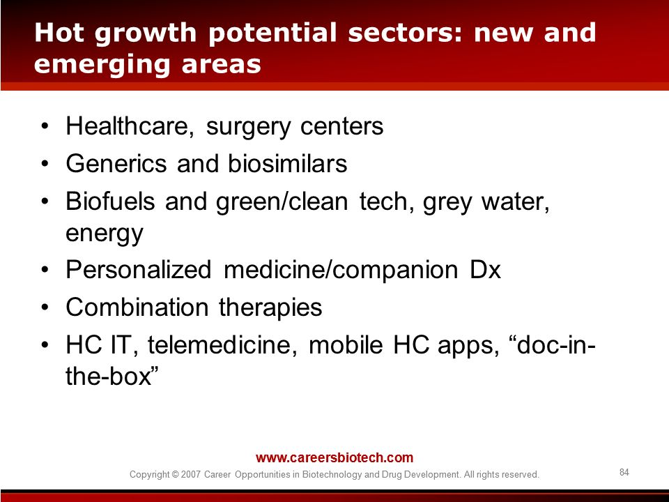 Hot growth potential sectors: new and emerging areas