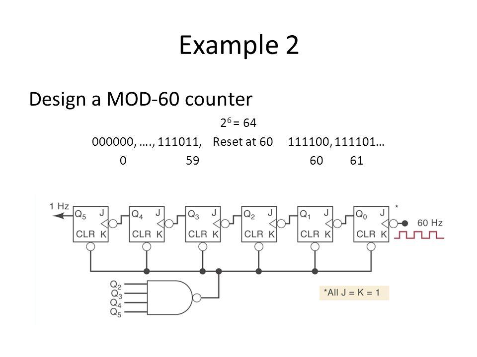 Example 2 Design a MOD-60 counter 26 = 64