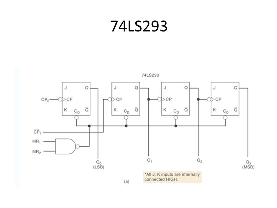 74LS293