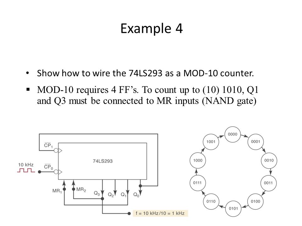 Example 4 Show how to wire the 74LS293 as a MOD-10 counter.