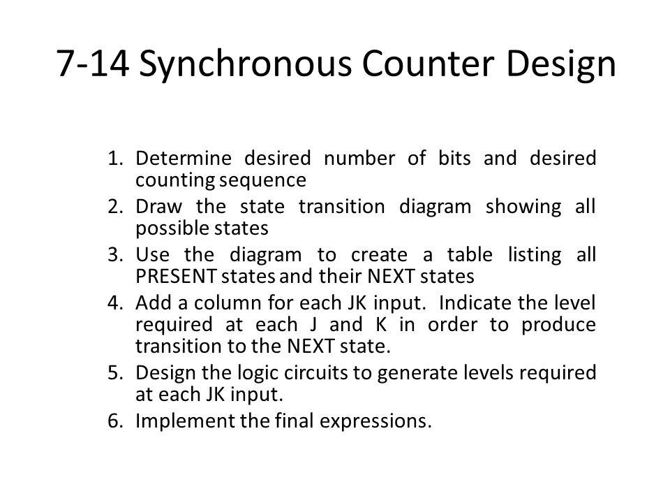 7-14 Synchronous Counter Design
