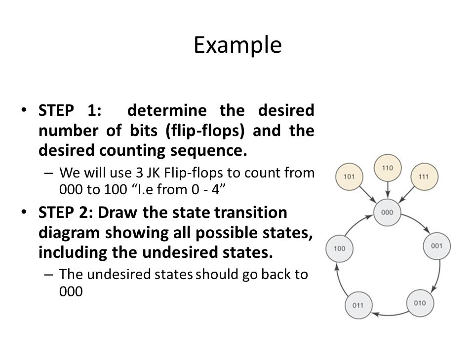 Example STEP 1: determine the desired number of bits (flip-flops) and the desired counting sequence.