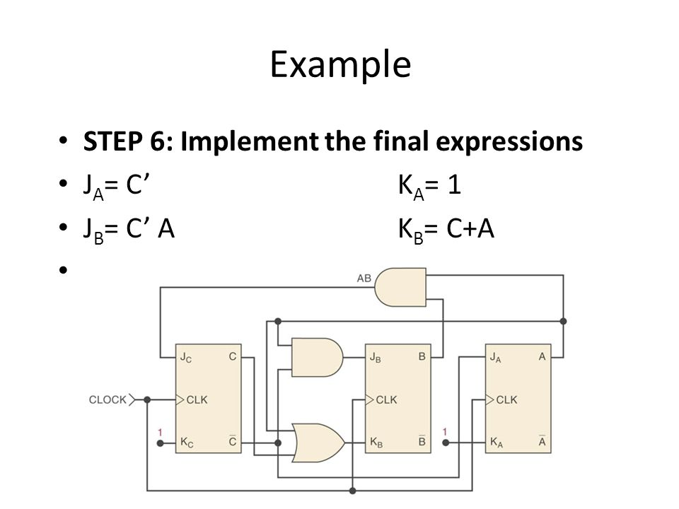 Example STEP 6: Implement the final expressions JA= C' KA= 1