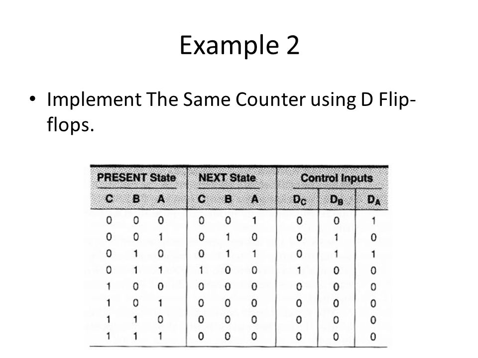 Example 2 Implement The Same Counter using D Flip-flops.