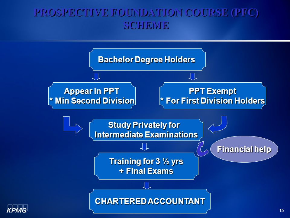 PROSPECTIVE FOUNDATION COURSE (PFC) SCHEME